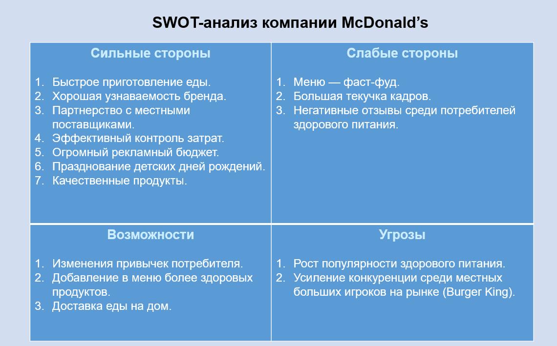 SWOT3