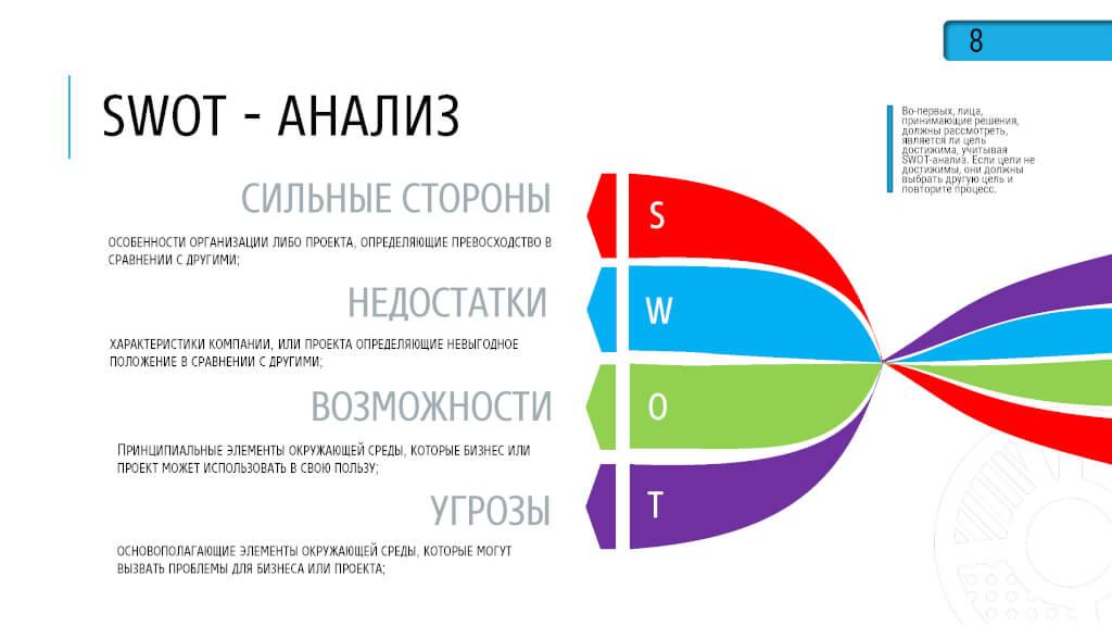 swot-analiz-predprijatija-primer