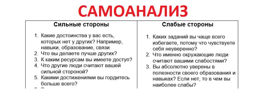 swot_samoanaliz