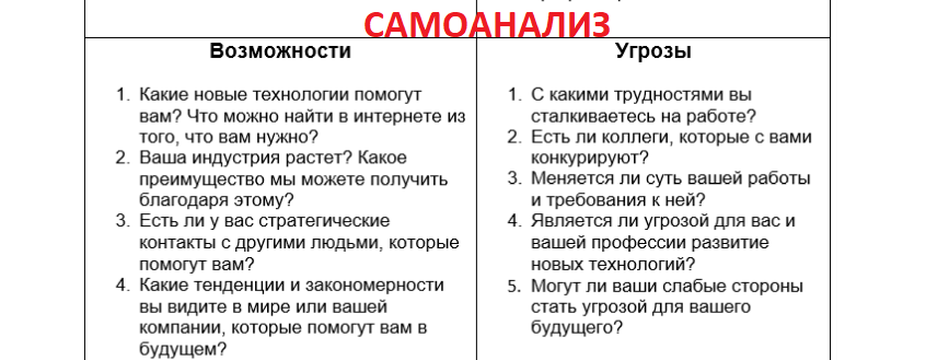 swot_samoanaliz2