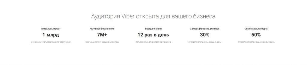 viber-rassylka-auditoriya