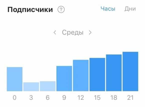 vremya_publika-580x429