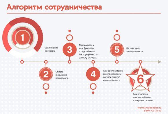 prezentaciya-kompanii-algoritm-580x395