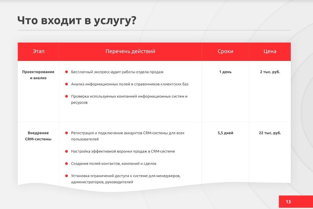 prezentaciya-kompanii-stoimost