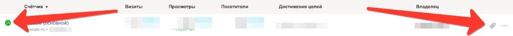 Проверка установки Яндекс Метрика