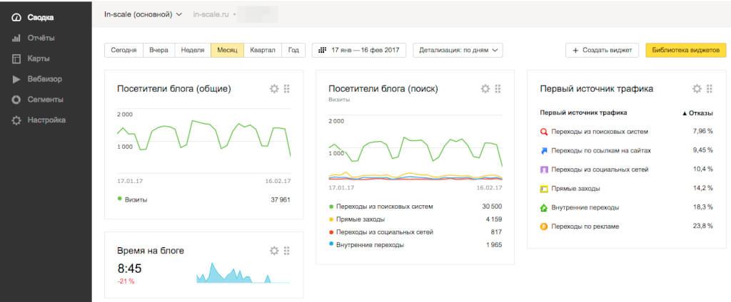 Как установить Яндекс Метрику на сайт?